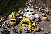 Tour de France Fact Sheets - Harrogate